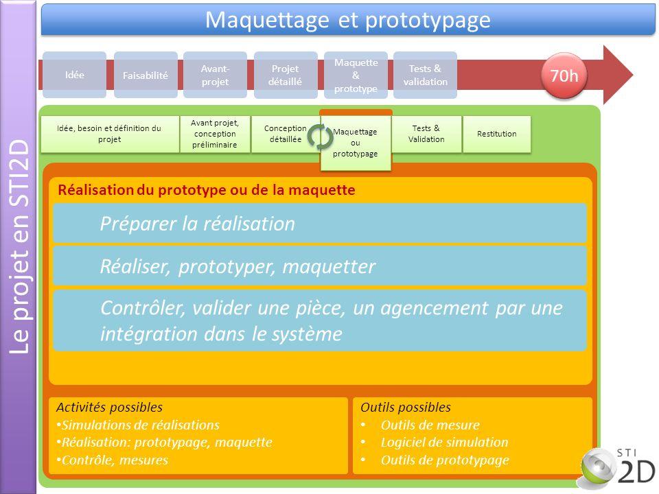 Le projet en STI2D Maquettage et prototypage Préparer la réalisation