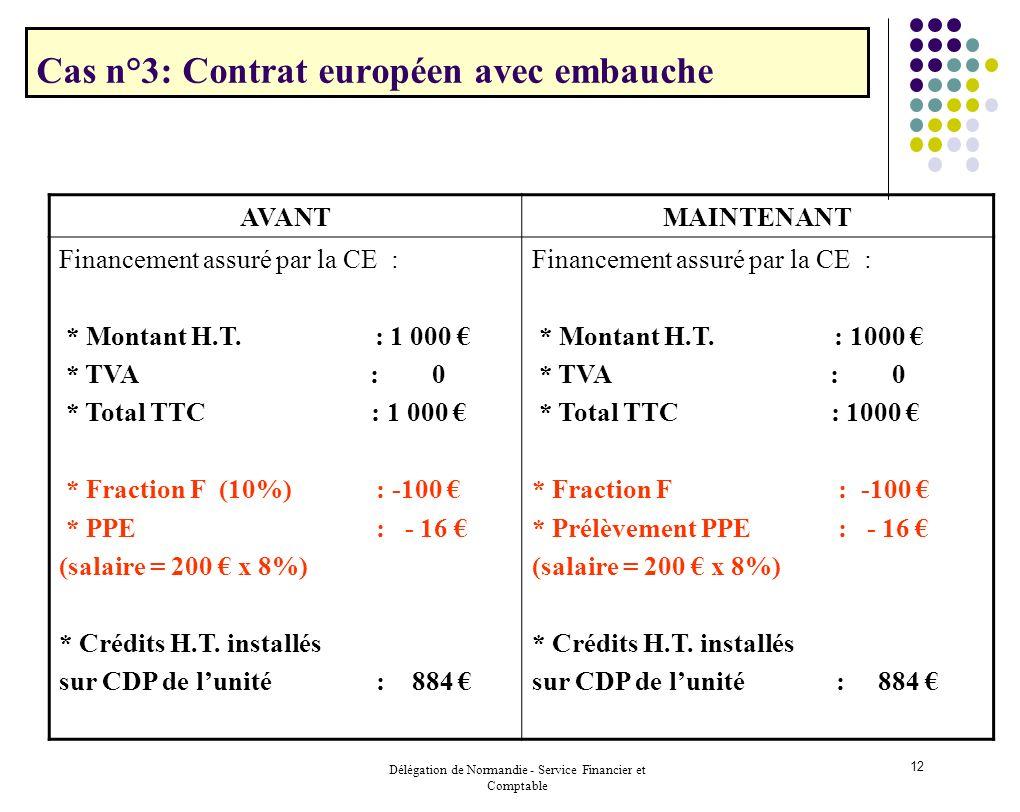 Cas n°3: Contrat européen avec embauche