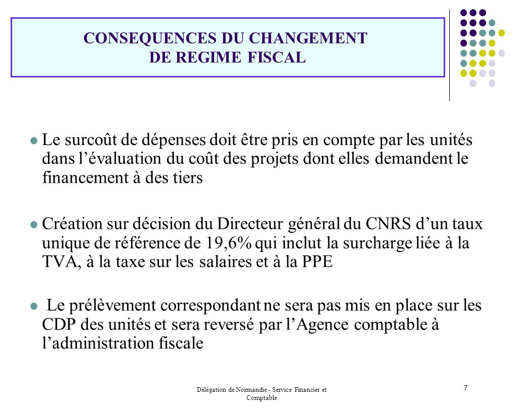 CONSEQUENCES DU CHANGEMENT