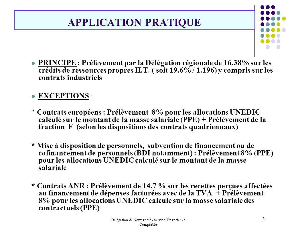Délégation de Normandie - Service Financier et Comptable