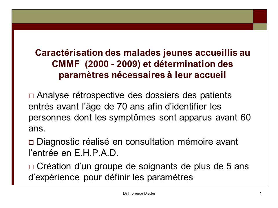 Caractérisation des malades jeunes accueillis au CMMF (2000 - 2009) et détermination des paramètres nécessaires à leur accueil