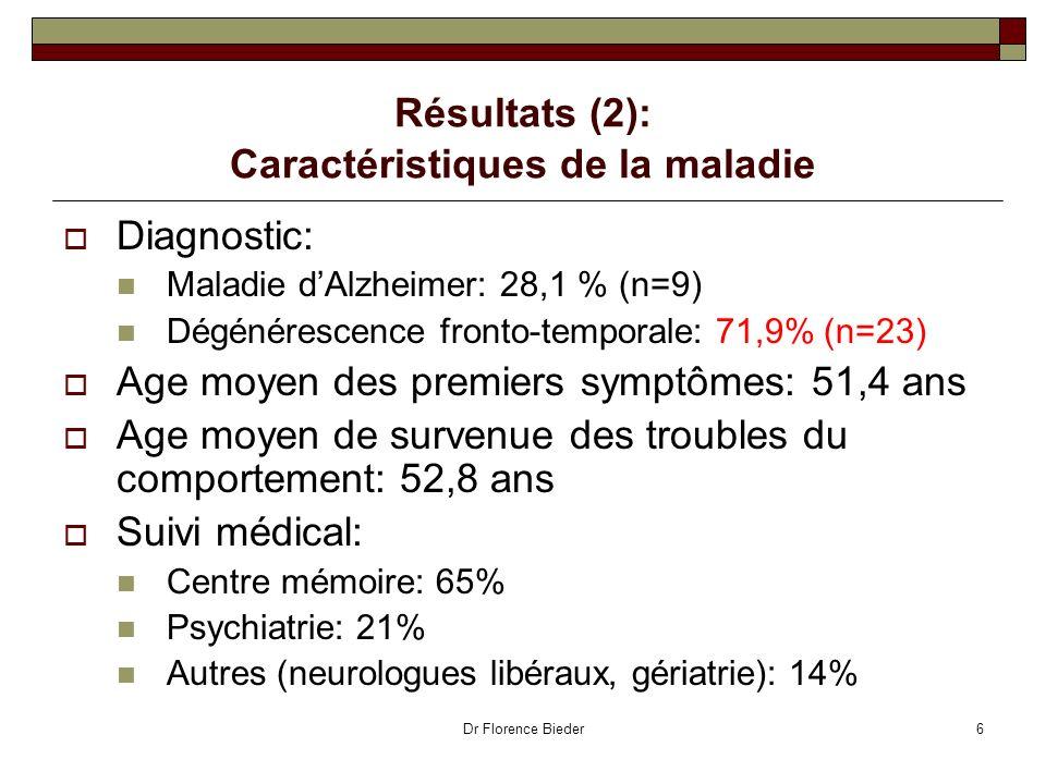 Résultats (2): Caractéristiques de la maladie
