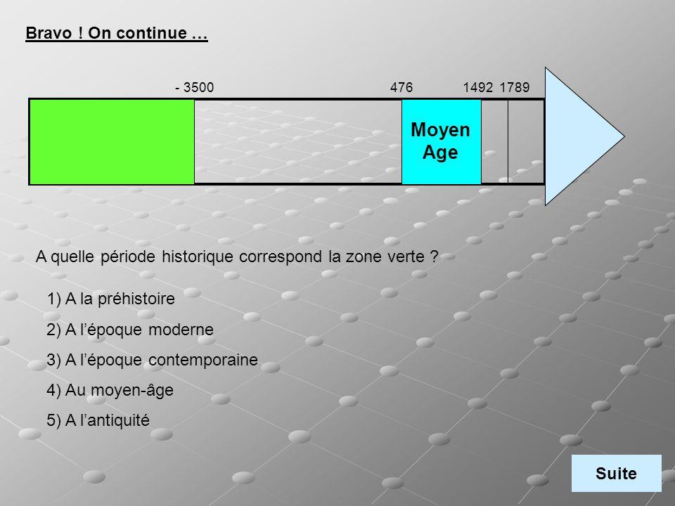 Moyen Age Bravo ! On continue … - 3500 476 1492 1789