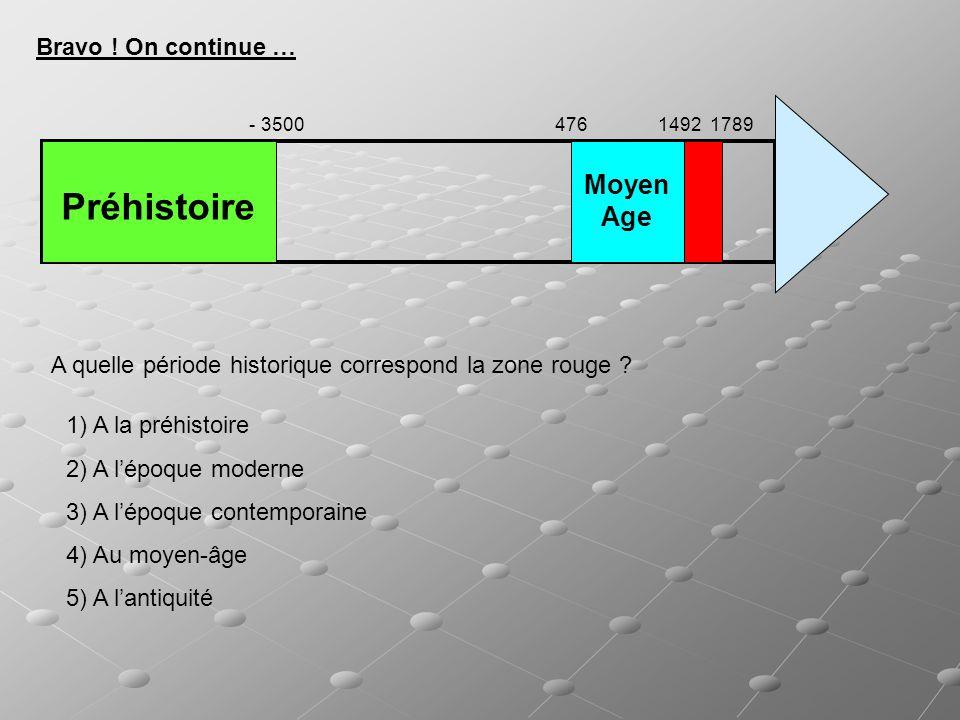 Préhistoire Moyen Age Bravo ! On continue … - 3500 476 1492 1789