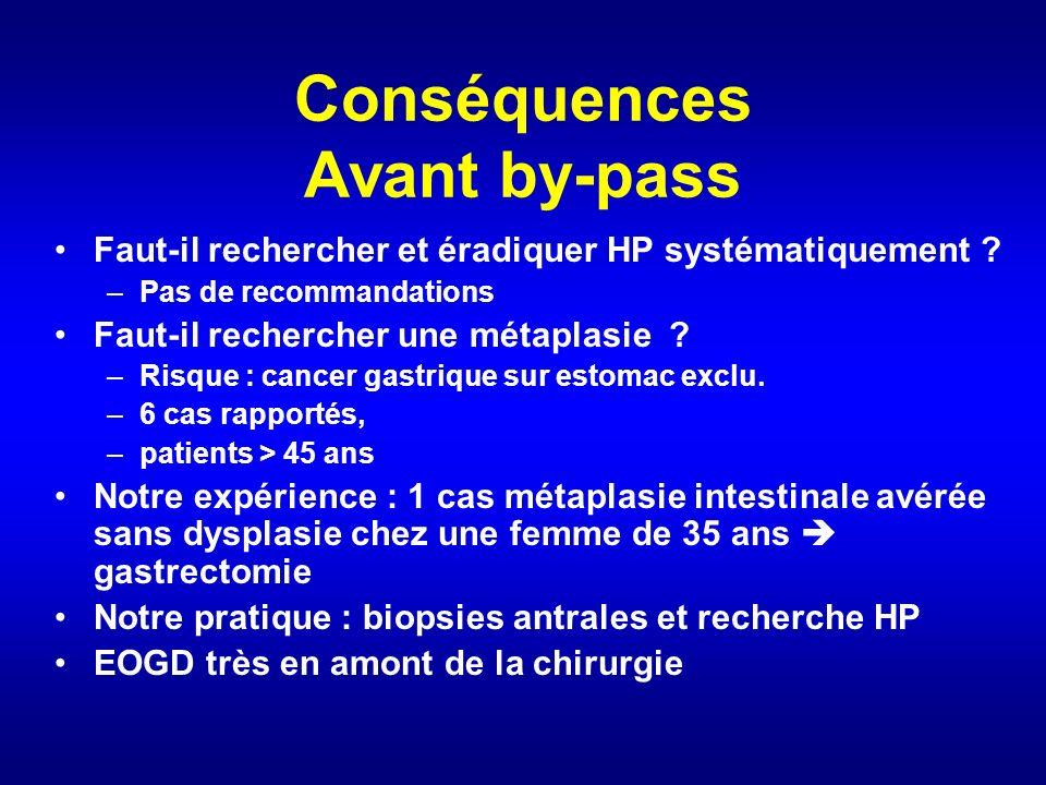 Conséquences Avant by-pass