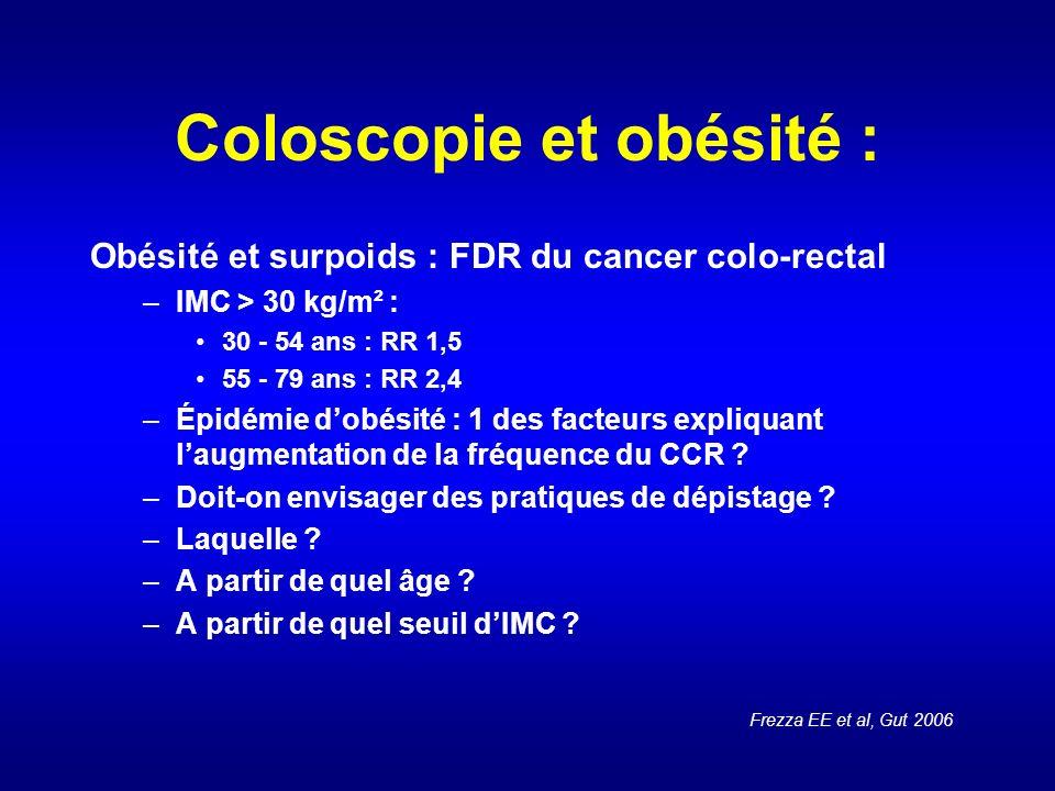 Coloscopie et obésité :