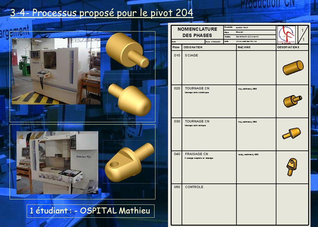 3-4- Processus proposé pour le pivot 204