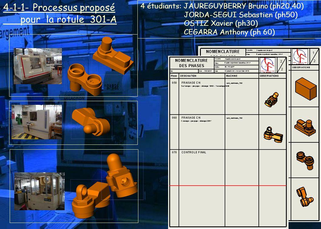 4-1-1- Processus proposé pour la rotule 301-A