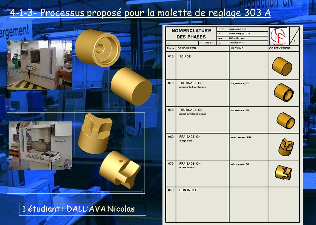 4-1-3- Processus proposé pour la molette de reglage 303 A