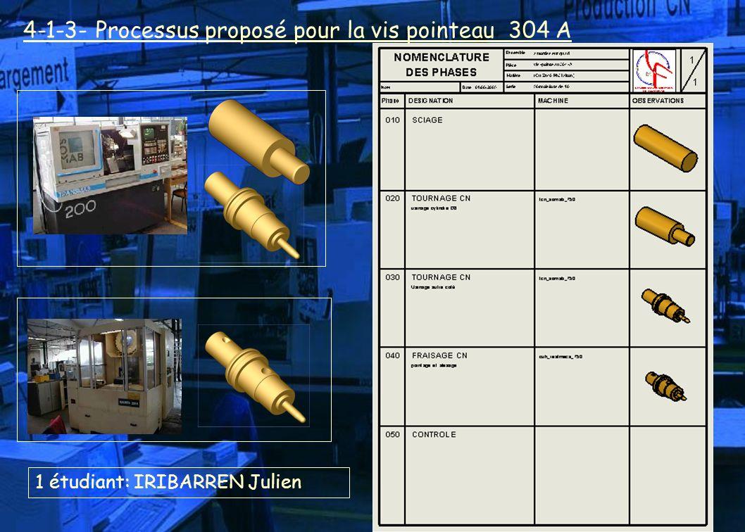 4-1-3- Processus proposé pour la vis pointeau 304 A