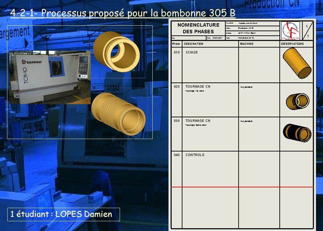 4-2-1- Processus proposé pour la bombonne 305 B