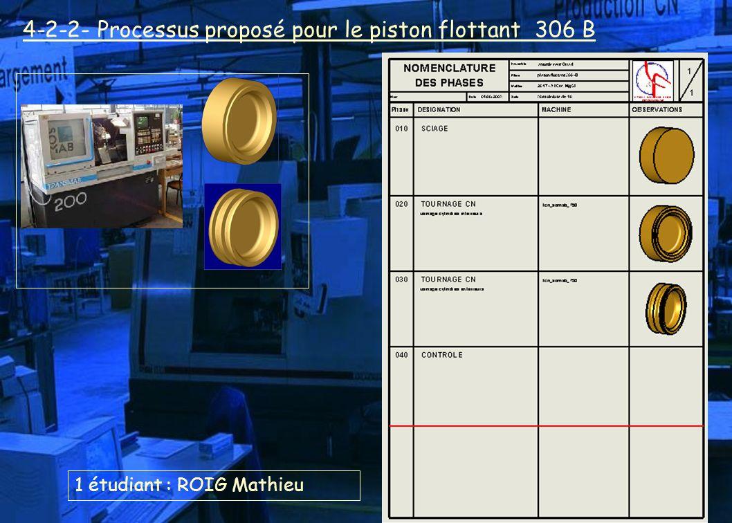 4-2-2- Processus proposé pour le piston flottant 306 B