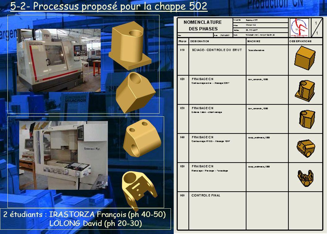 5-2- Processus proposé pour la chappe 502