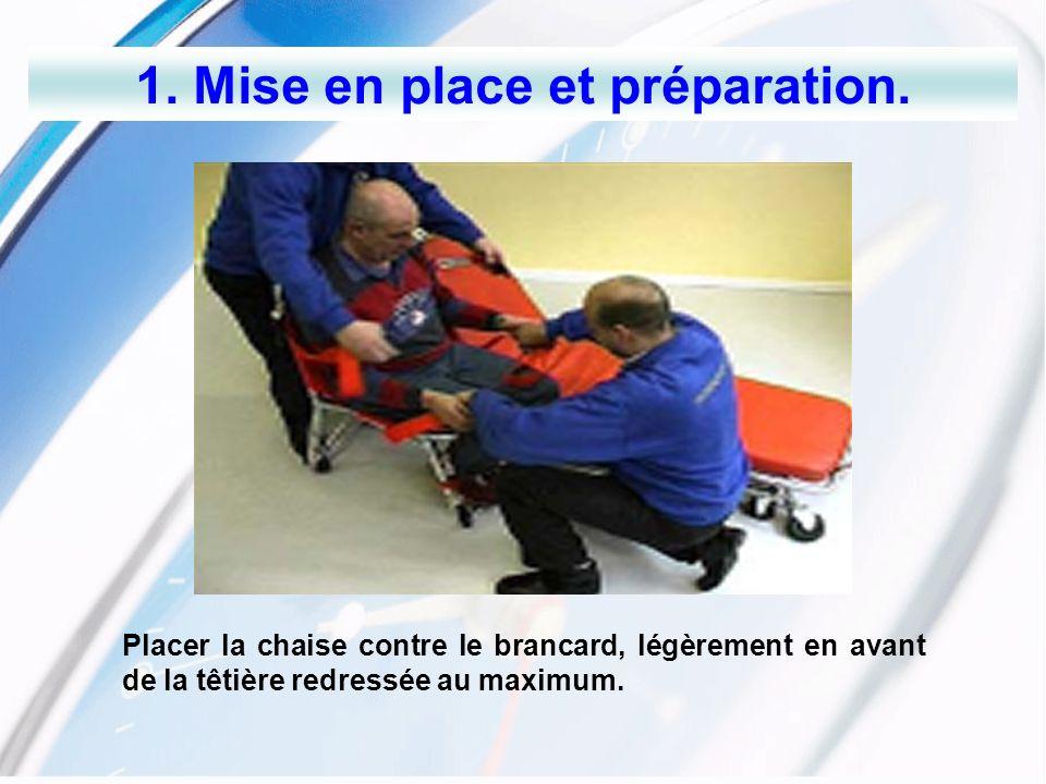 1. Mise en place et préparation.