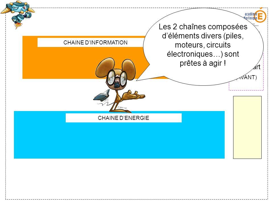Les 2 chaînes composées d'éléments divers (piles, moteurs, circuits électroniques…) sont prêtes à agir !