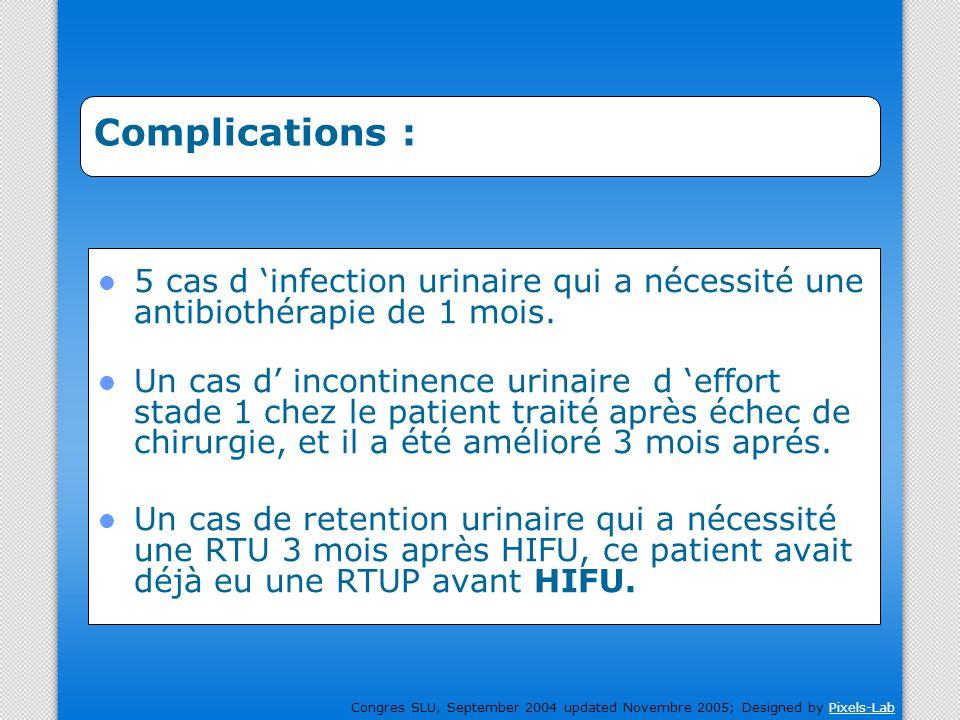 Complications : 5 cas d 'infection urinaire qui a nécessité une antibiothérapie de 1 mois.