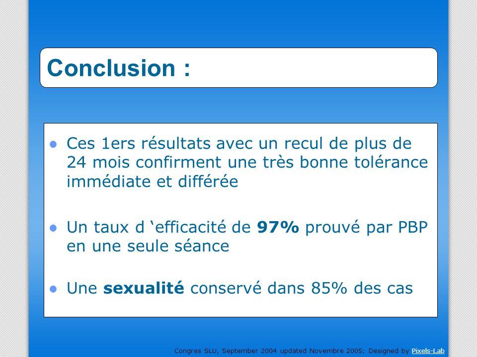 Conclusion : Ces 1ers résultats avec un recul de plus de 24 mois confirment une très bonne tolérance immédiate et différée.