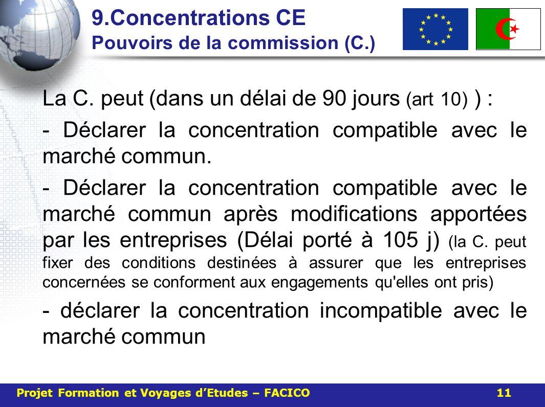 9.Concentrations CE Pouvoirs de la commission (C.)