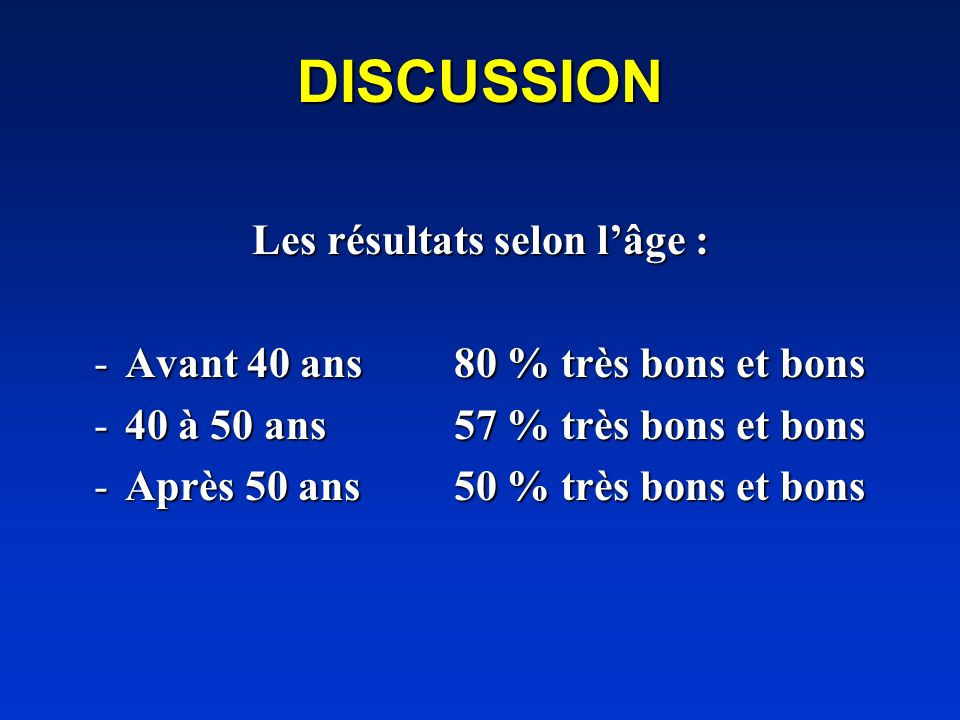 DISCUSSION Les résultats selon l'âge :