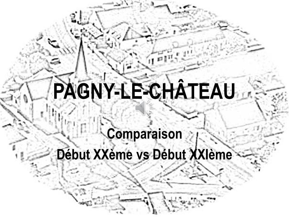 Comparaison Début XXème vs Début XXIème