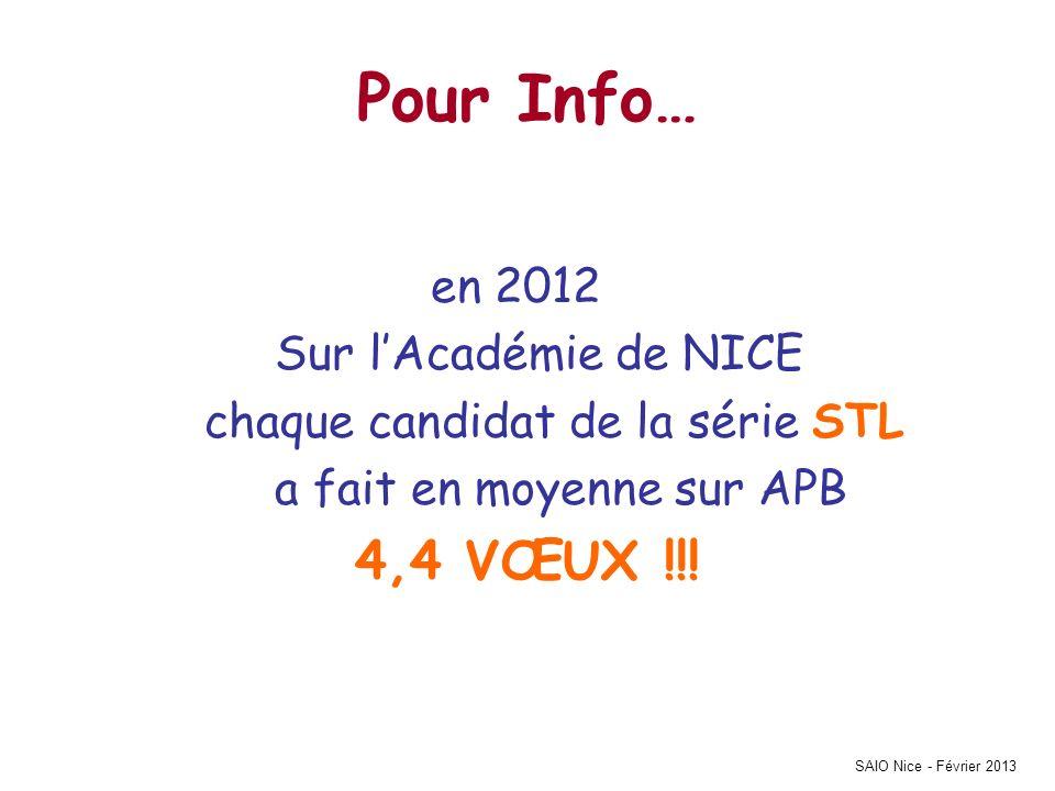 Pour Info… 4,4 VŒUX !!! en 2012 Sur l'Académie de NICE