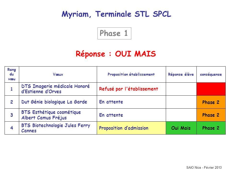 Myriam, Terminale STL SPCL Proposition établissement