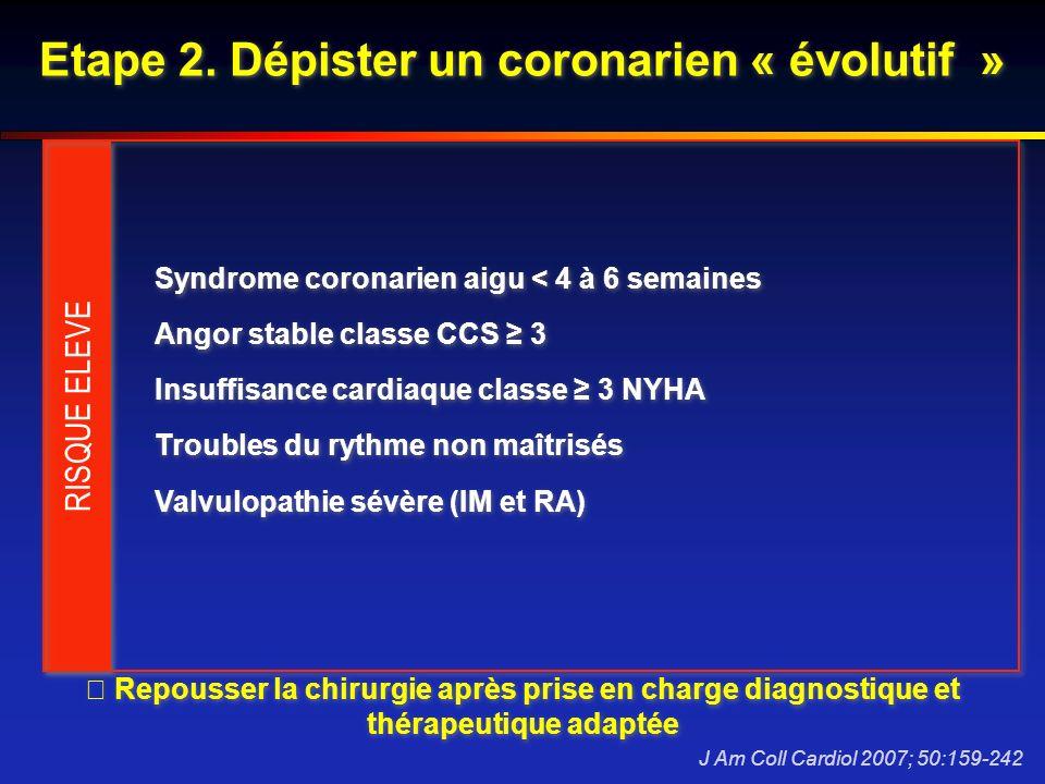 Etape 2. Dépister un coronarien « évolutif »