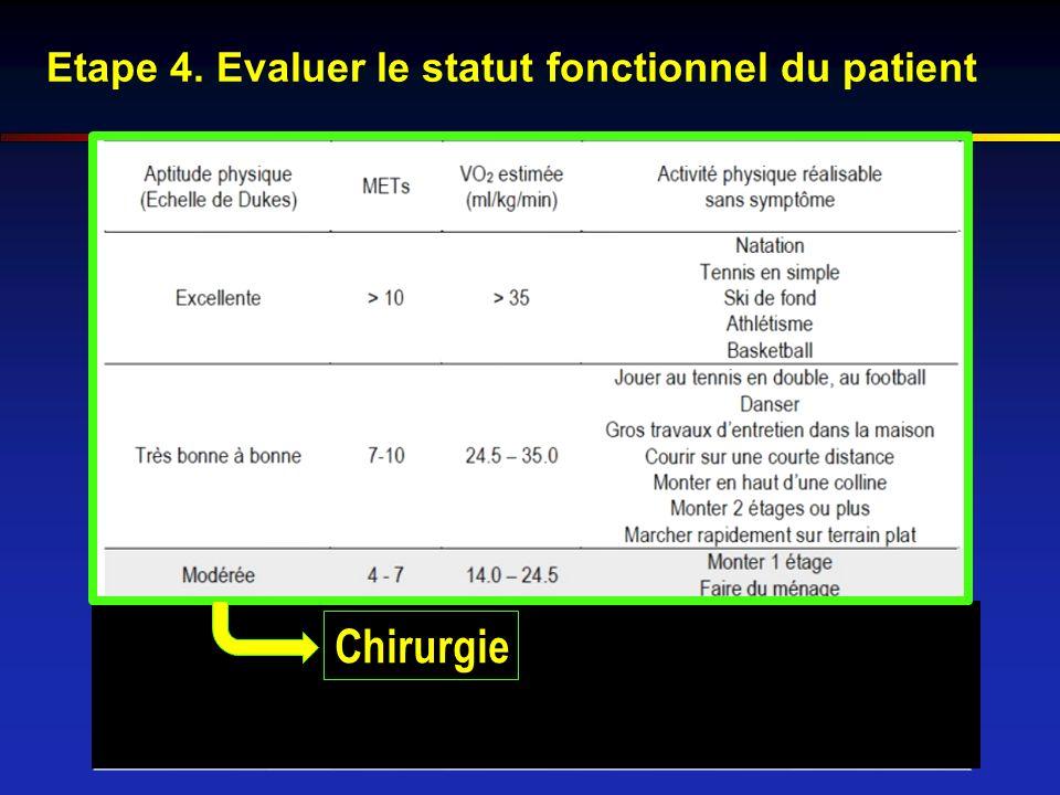Etape 4. Evaluer le statut fonctionnel du patient