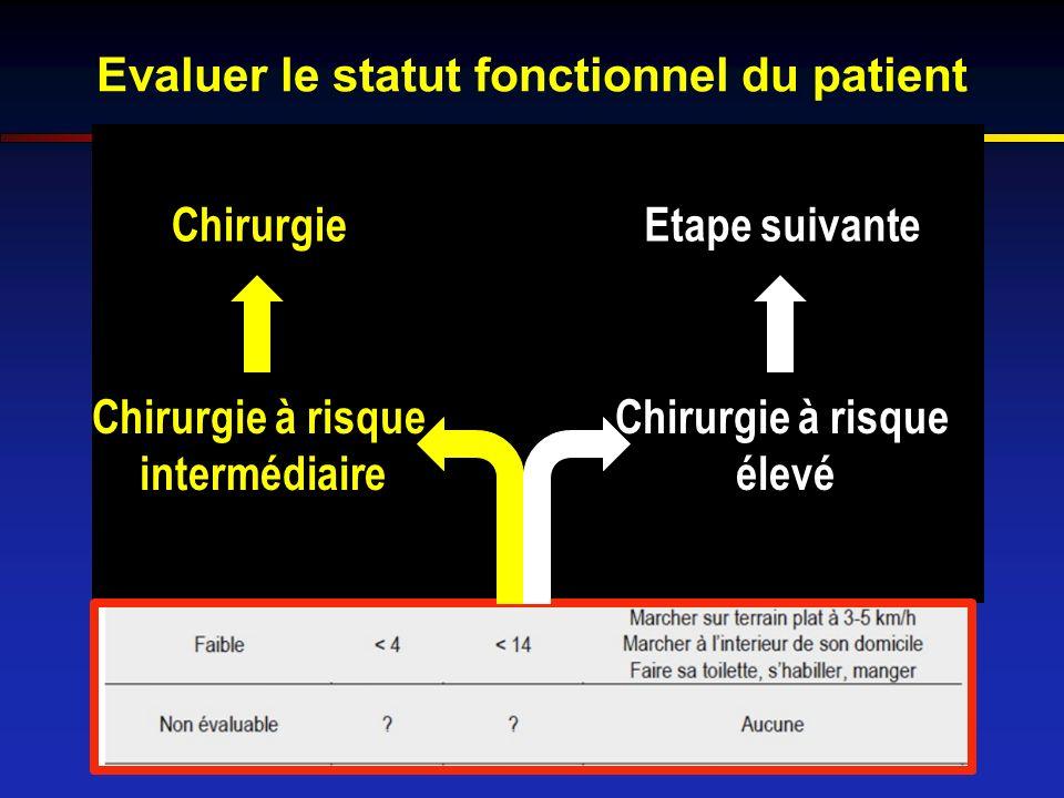 Evaluer le statut fonctionnel du patient