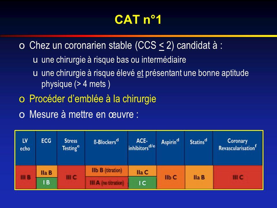 CAT n°1 Chez un coronarien stable (CCS < 2) candidat à :