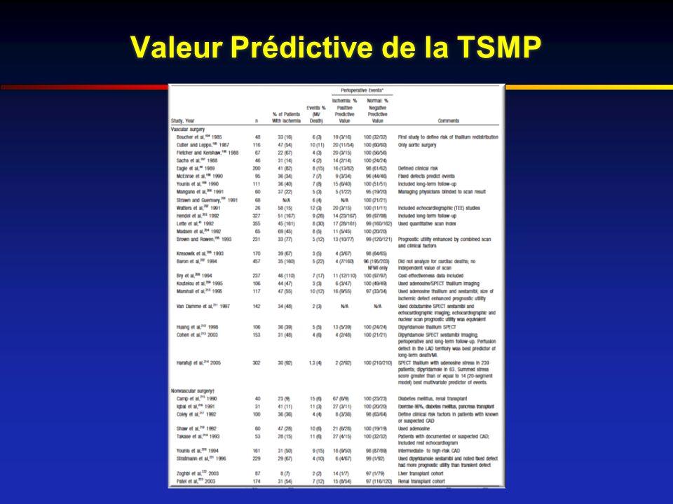 Valeur Prédictive de la TSMP