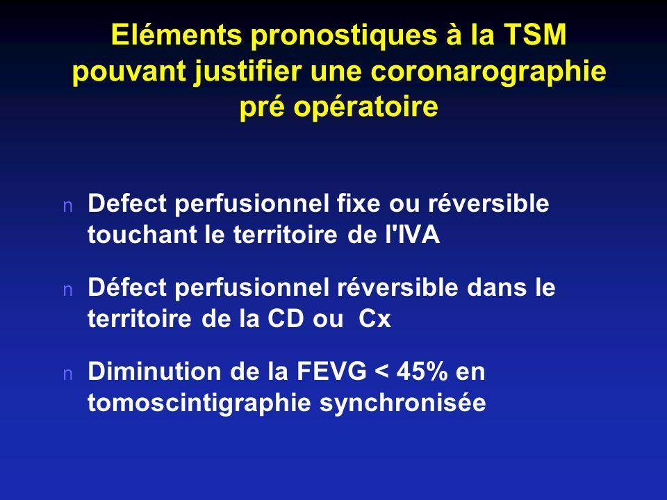 Eléments pronostiques à la TSM pouvant justifier une coronarographie pré opératoire