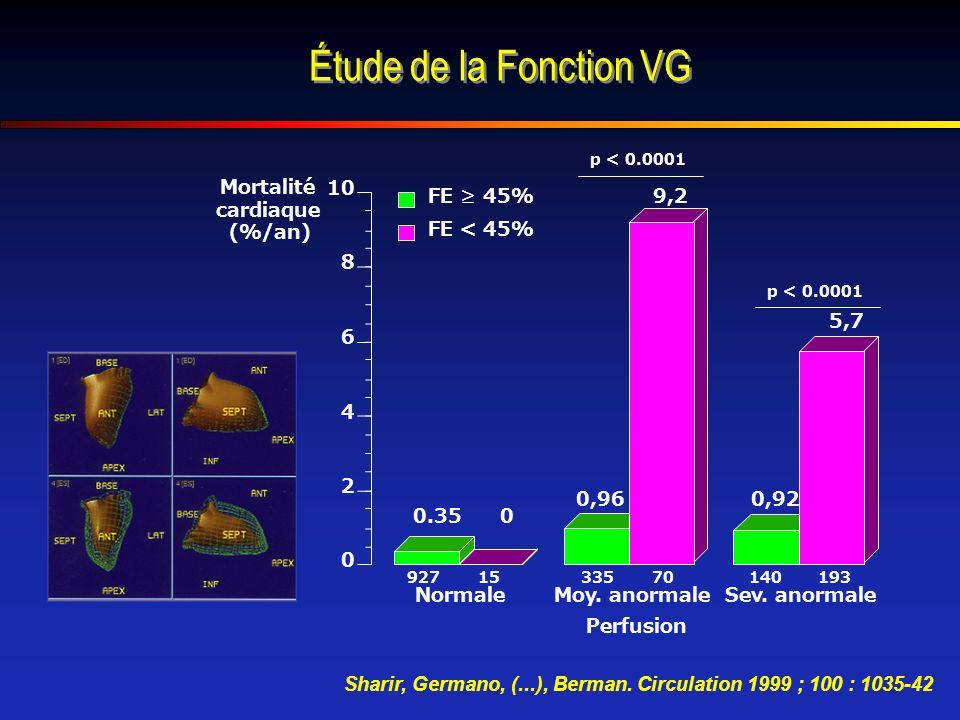 Étude de la Fonction VG Normale Moy. anormale Sev. anormale 2 4 6 8 10