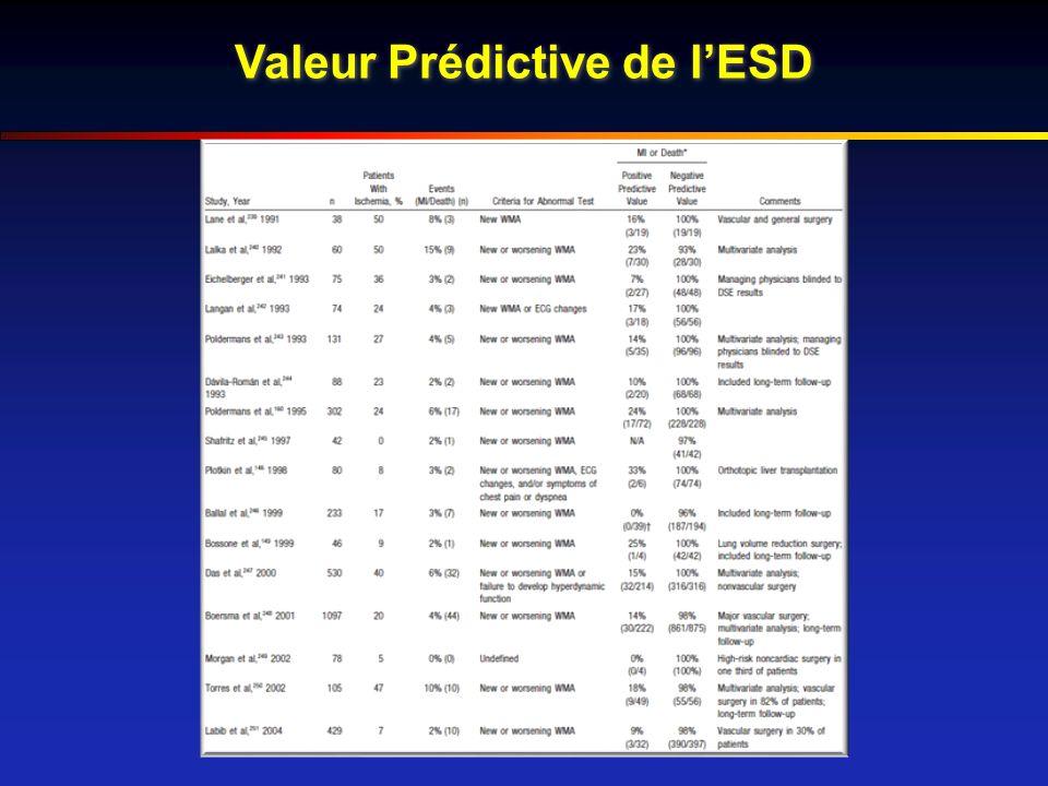 Valeur Prédictive de l'ESD