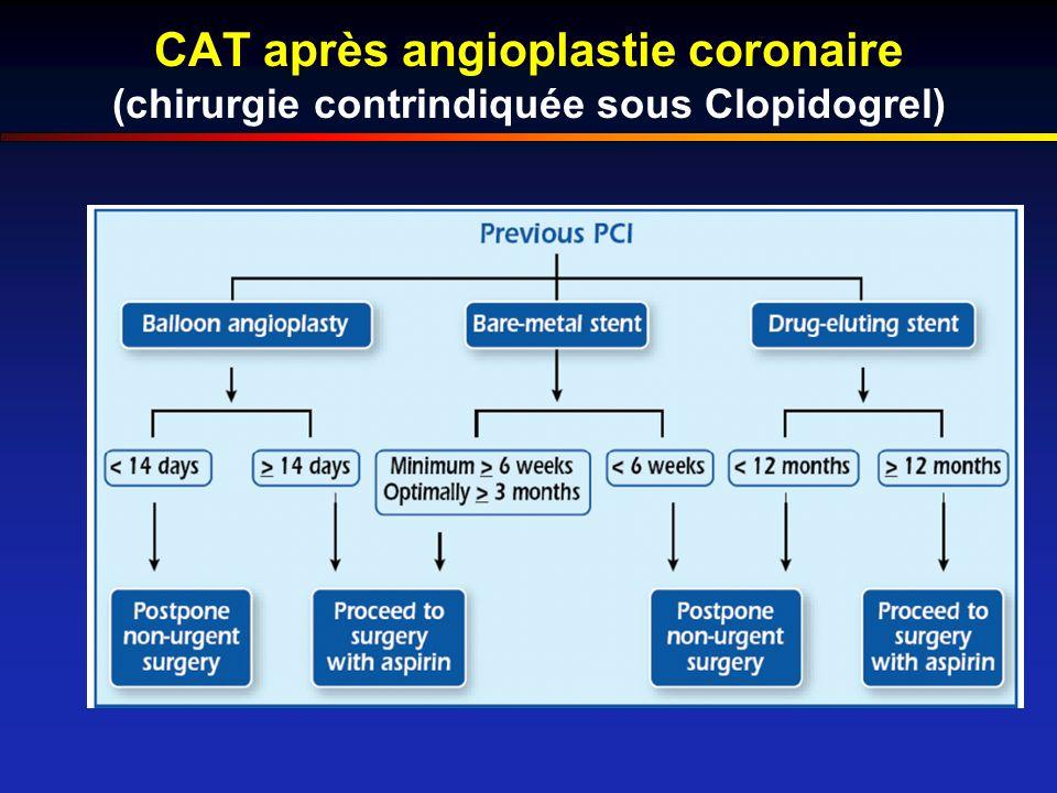 CAT après angioplastie coronaire (chirurgie contrindiquée sous Clopidogrel)