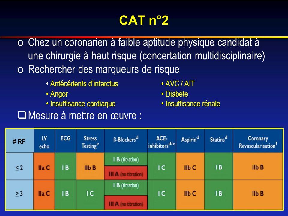 CAT n°2 Chez un coronarien à faible aptitude physique candidat à une chirurgie à haut risque (concertation multidisciplinaire)