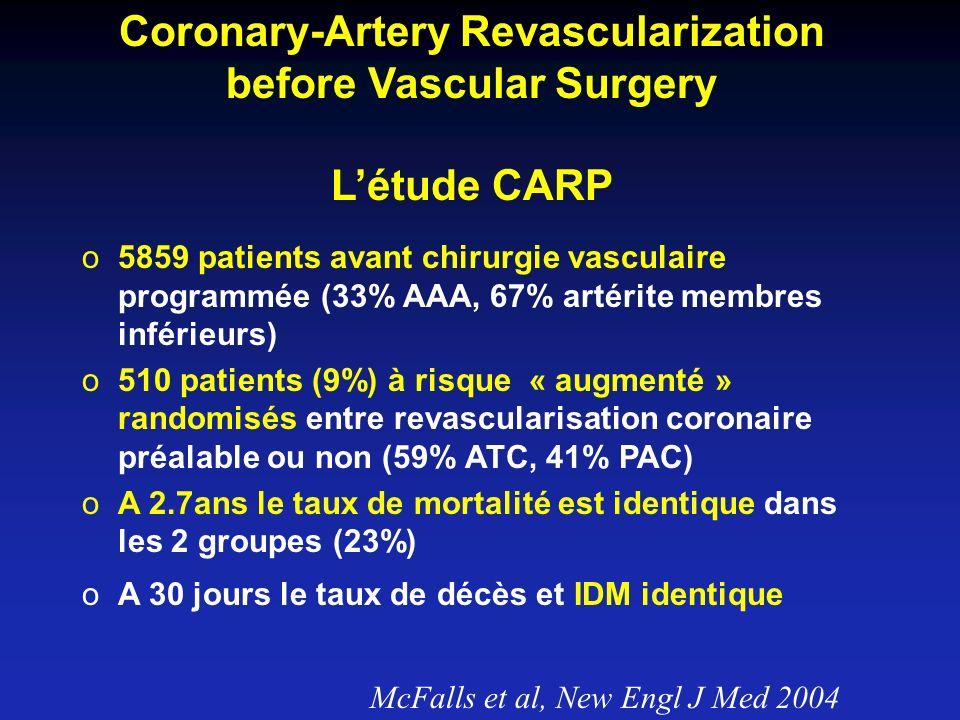 Coronary-Artery Revascularization before Vascular Surgery L'étude CARP