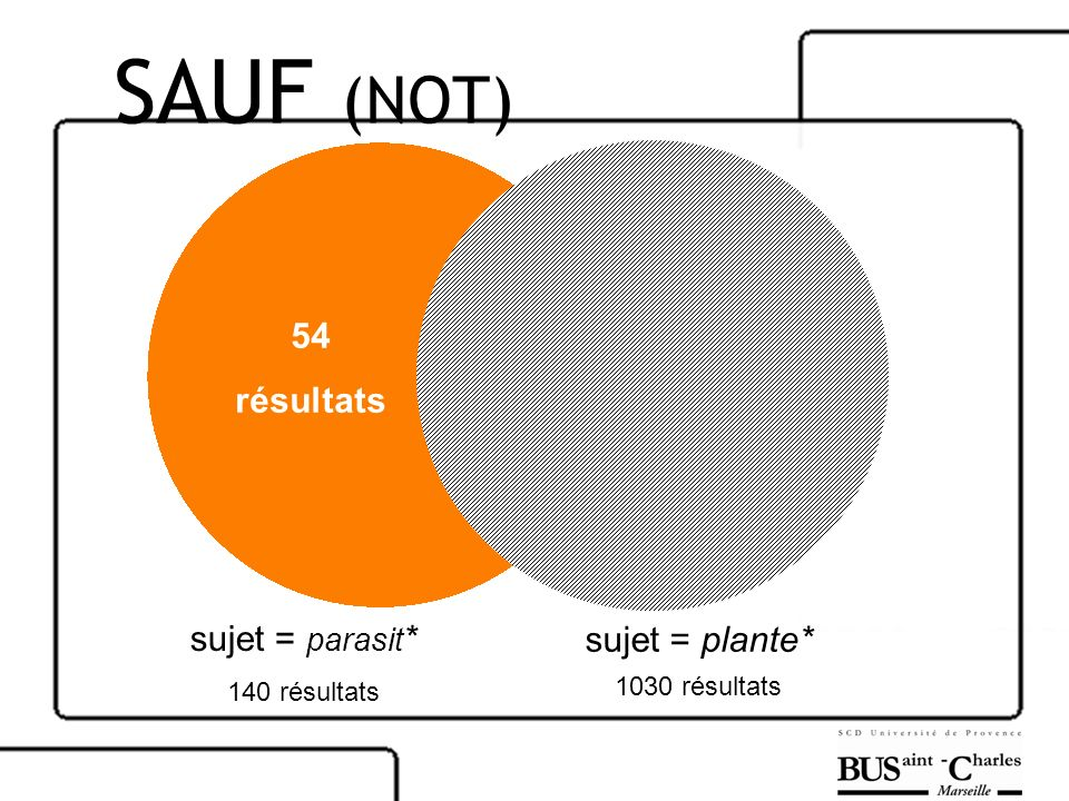 sujet = plante* 1030 résultats