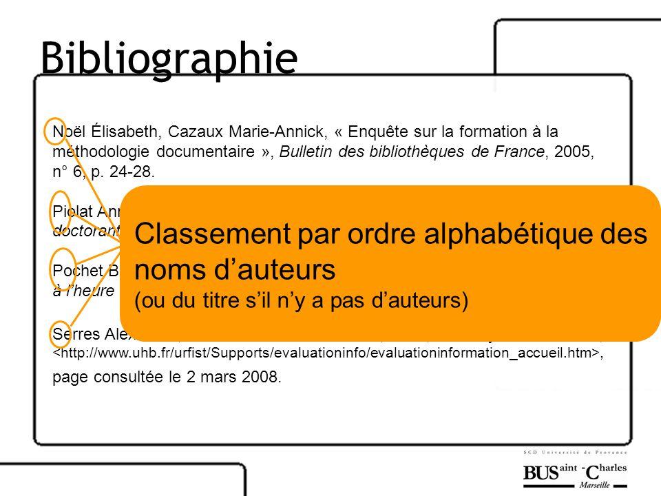 Bibliographie Classement par ordre alphabétique des noms d'auteurs