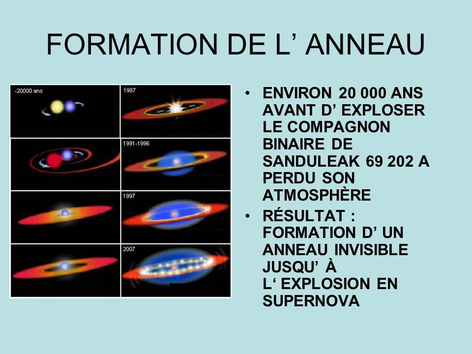 FORMATION DE L' ANNEAU ENVIRON 20 000 ANS AVANT D' EXPLOSER LE COMPAGNON BINAIRE DE SANDULEAK 69 202 A PERDU SON ATMOSPHÈRE.