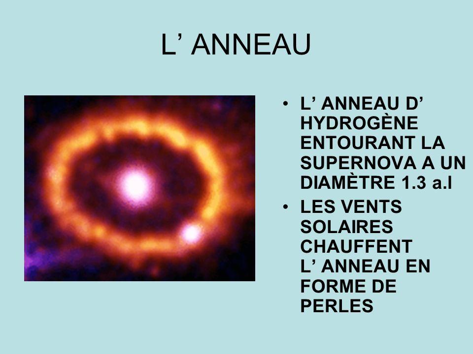 L' ANNEAU L' ANNEAU D' HYDROGÈNE ENTOURANT LA SUPERNOVA A UN DIAMÈTRE 1.3 a.l.