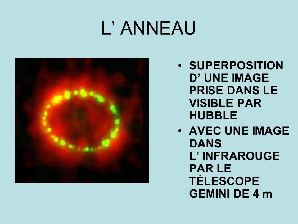 L' ANNEAU SUPERPOSITION D' UNE IMAGE PRISE DANS LE VISIBLE PAR HUBBLE