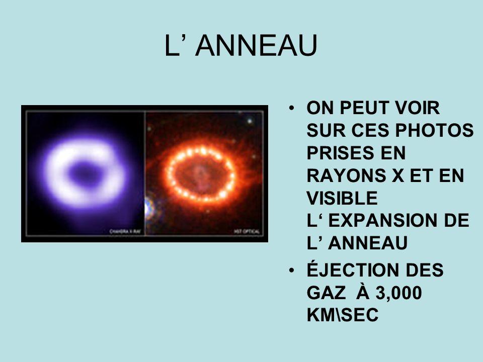 L' ANNEAU ON PEUT VOIR SUR CES PHOTOS PRISES EN RAYONS X ET EN VISIBLE L' EXPANSION DE L' ANNEAU.