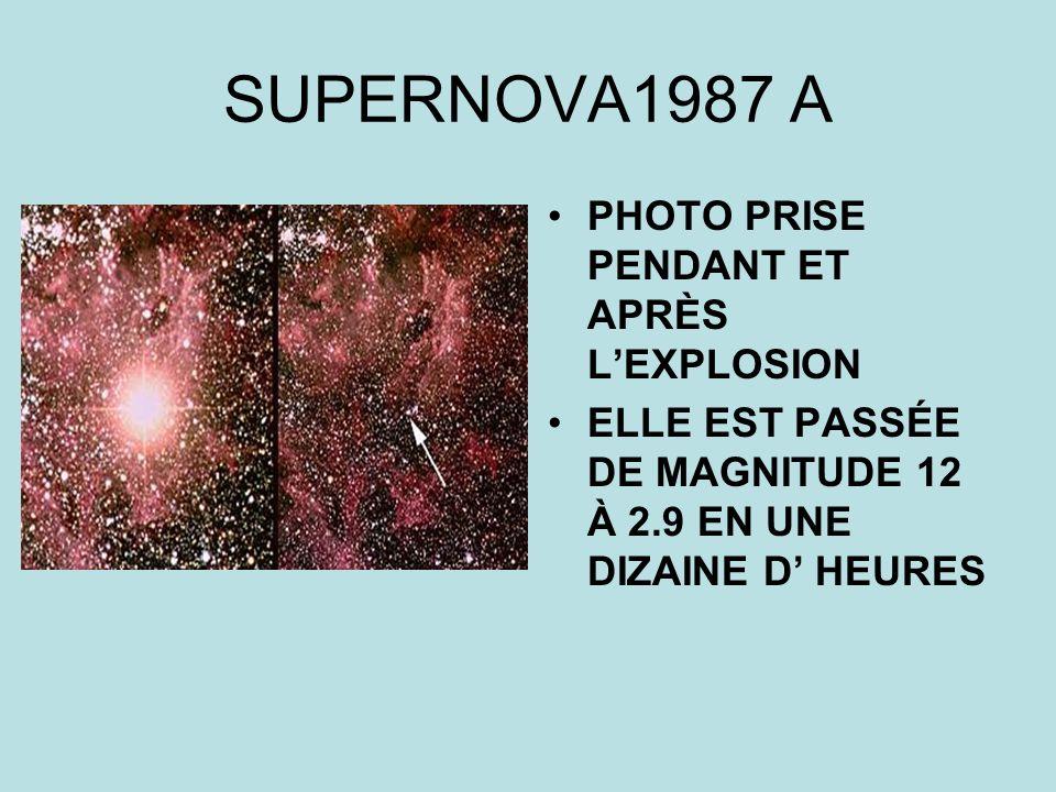 SUPERNOVA1987 A PHOTO PRISE PENDANT ET APRÈS L'EXPLOSION
