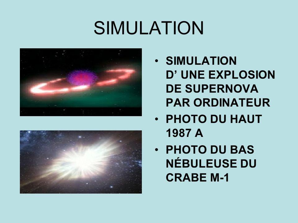 SIMULATION SIMULATION D' UNE EXPLOSION DE SUPERNOVA PAR ORDINATEUR