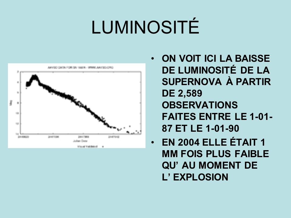LUMINOSITÉ ON VOIT ICI LA BAISSE DE LUMINOSITÉ DE LA SUPERNOVA À PARTIR DE 2,589 OBSERVATIONS FAITES ENTRE LE 1-01-87 ET LE 1-01-90.