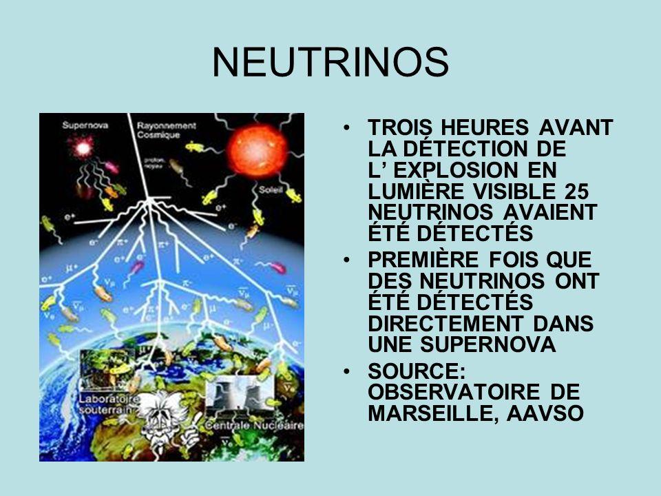 NEUTRINOS TROIS HEURES AVANT LA DÉTECTION DE L' EXPLOSION EN LUMIÈRE VISIBLE 25 NEUTRINOS AVAIENT ÉTÉ DÉTECTÉS.
