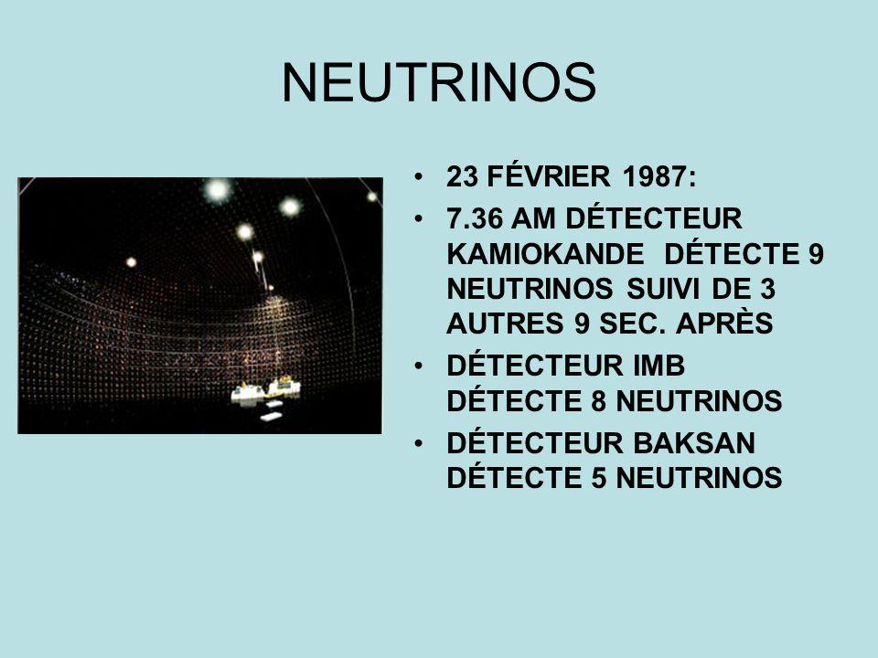 NEUTRINOS 23 FÉVRIER 1987: 7.36 AM DÉTECTEUR KAMIOKANDE DÉTECTE 9 NEUTRINOS SUIVI DE 3 AUTRES 9 SEC. APRÈS.