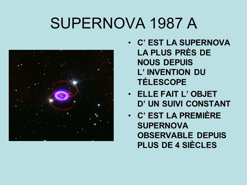 SUPERNOVA 1987 A C' EST LA SUPERNOVA LA PLUS PRÈS DE NOUS DEPUIS L' INVENTION DU TÉLESCOPE.