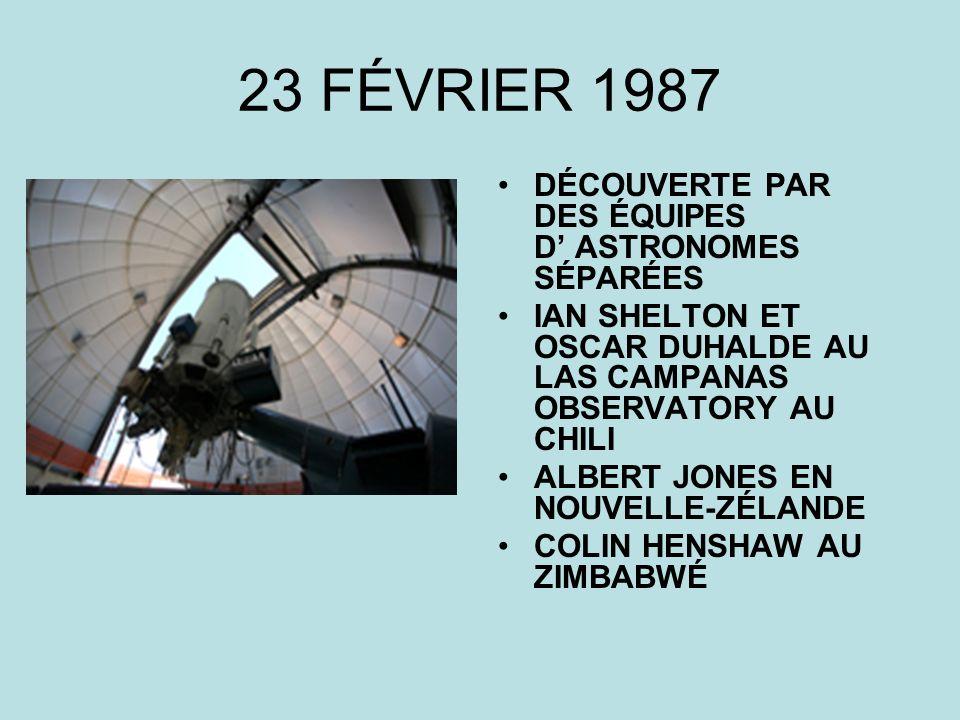 23 FÉVRIER 1987 DÉCOUVERTE PAR DES ÉQUIPES D' ASTRONOMES SÉPARÉES